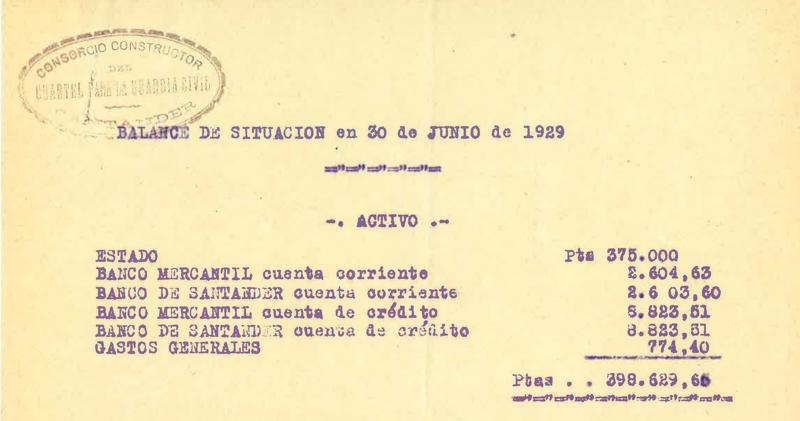 Consorcio Constructor para el Cuartel de la Guardia Civil, S.L. 
